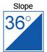 36 degree slope